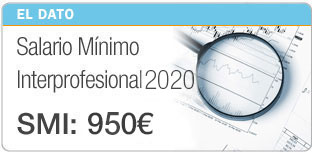 SMI 2020